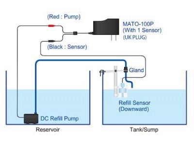 AutoAqua, Smart Ato Mato-100P (Otomatik Su Tamamlama, Tek Şamandıra)