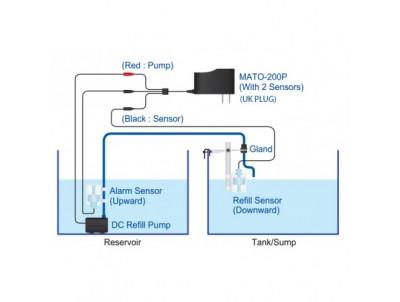 AutoAqua, Smart Ato Mato-200P (Otomatik Su Tamamlama, Çift Şamandıra)